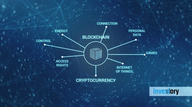 Blockchain Technology For Ideal Accounting