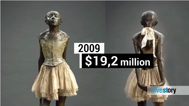 """Little Dancer"" Earns  Big Money With Artist's Reputation"
